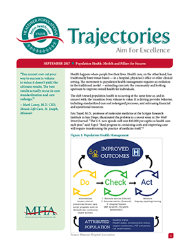 September 2017 Issue of Trajectories